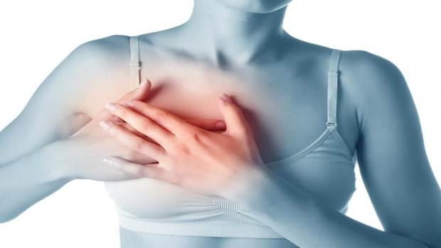 ecografie san mamara endocrinologie cluj